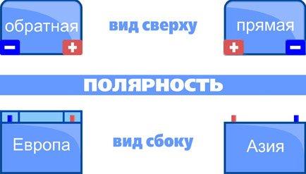 Полярность аккумуляторов - схема